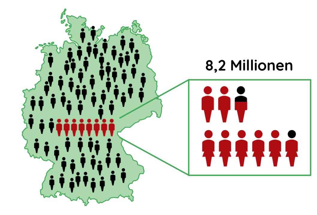 Migräne Statistik Deutschland